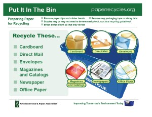 Paper Recycles poster