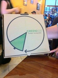 Green Box for pizza